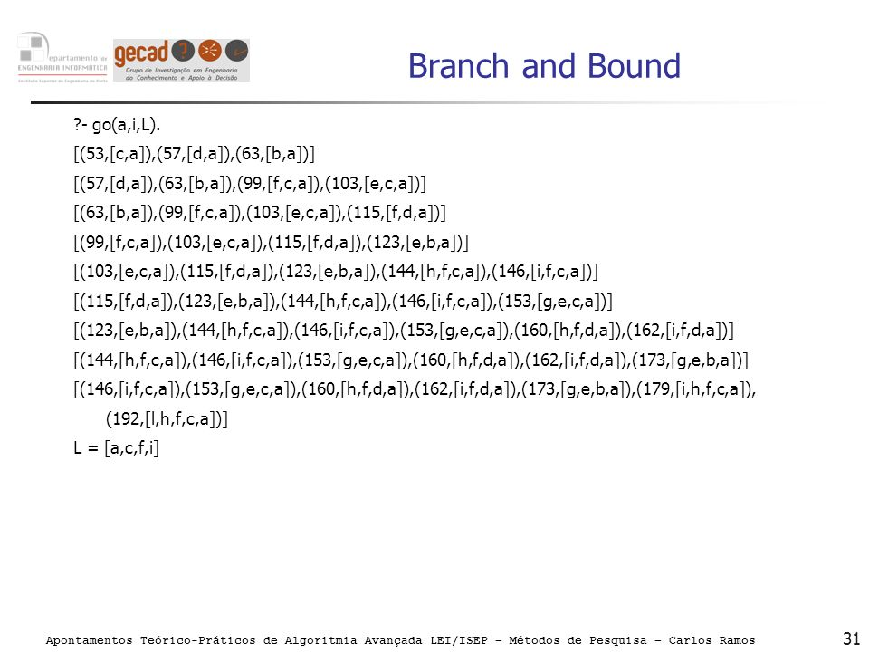 Branch and Bound - go(a,i,L). [(53,[c,a]),(57,[d,a]),(63,[b,a])]